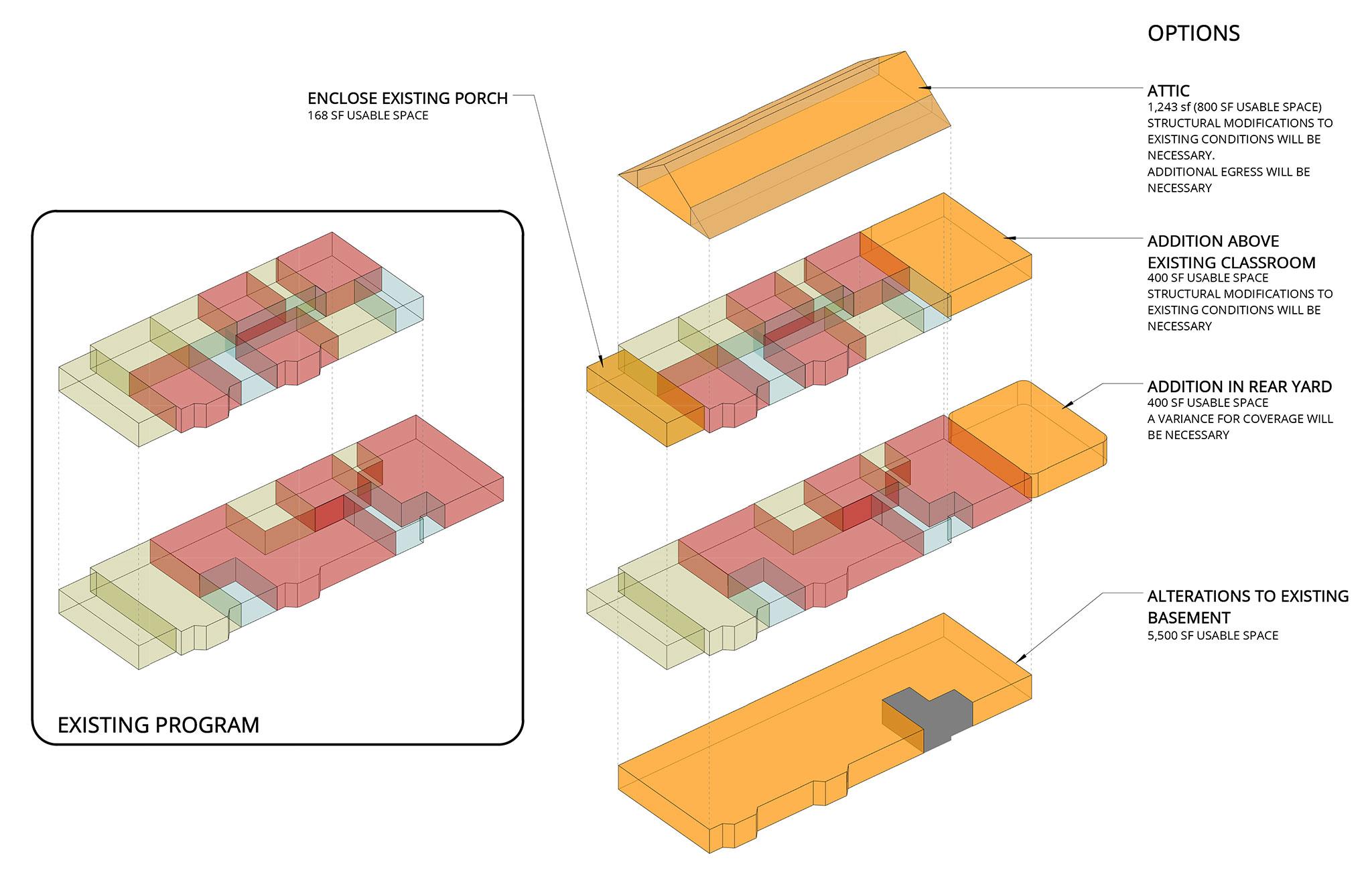 LEAP-Sample-Construction-Budget-ROI-1