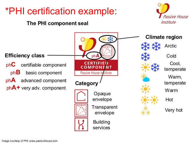 phius-window-certification-for-the-us - LEAP Architecture