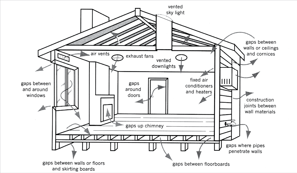 Passive House Design Air Sealing Amp Pink Slime Leap