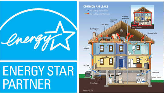 ENERGY STAR Partner – Leap Makes Pledge